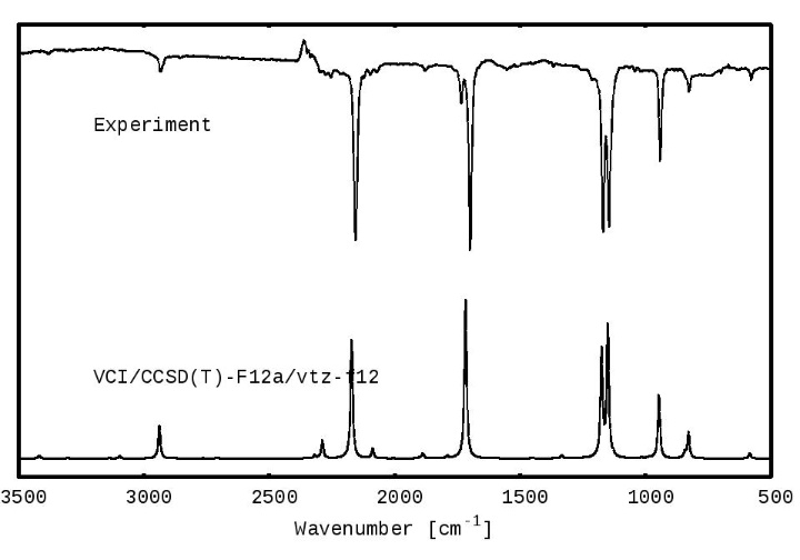 Vibrational spectra (c)